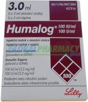 Humalog ® (Insulin Lispro)